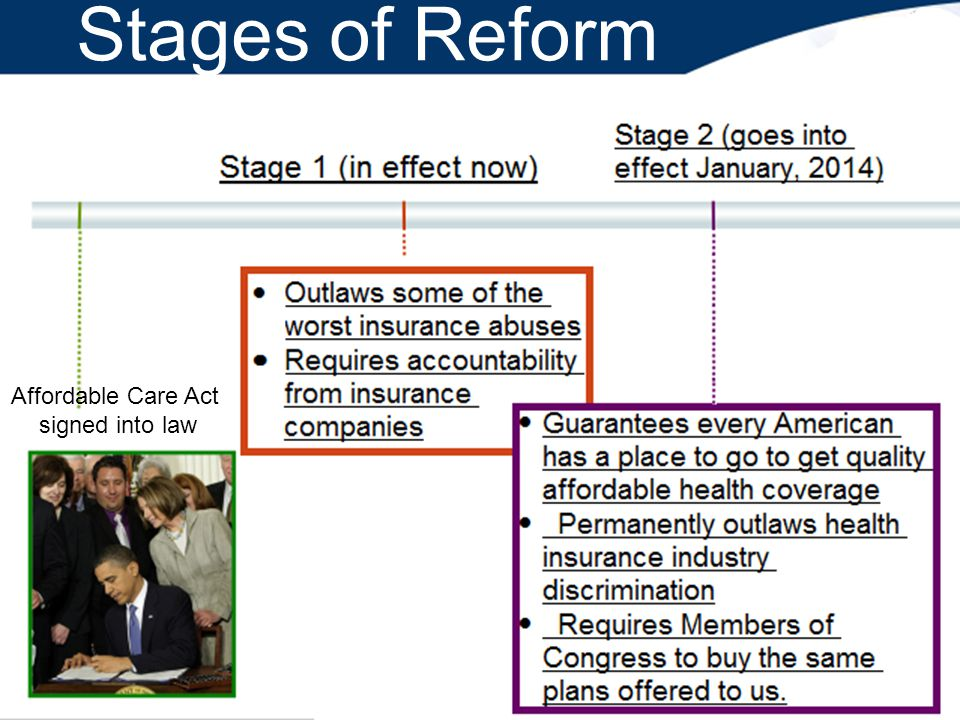 Stages of Reform Affordable Care Act signed into law
