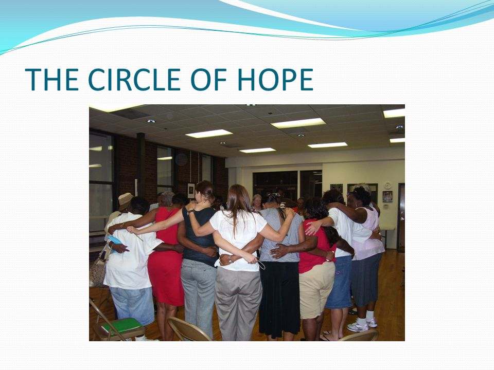 Support for Women Weekly group sessions with available child care Parenting sessions Micro-lending Follow-up referrals Professional counseling