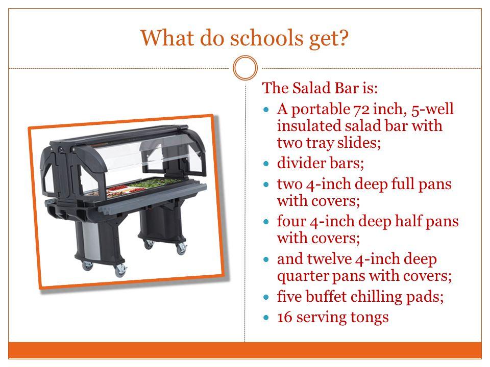 What do schools get.