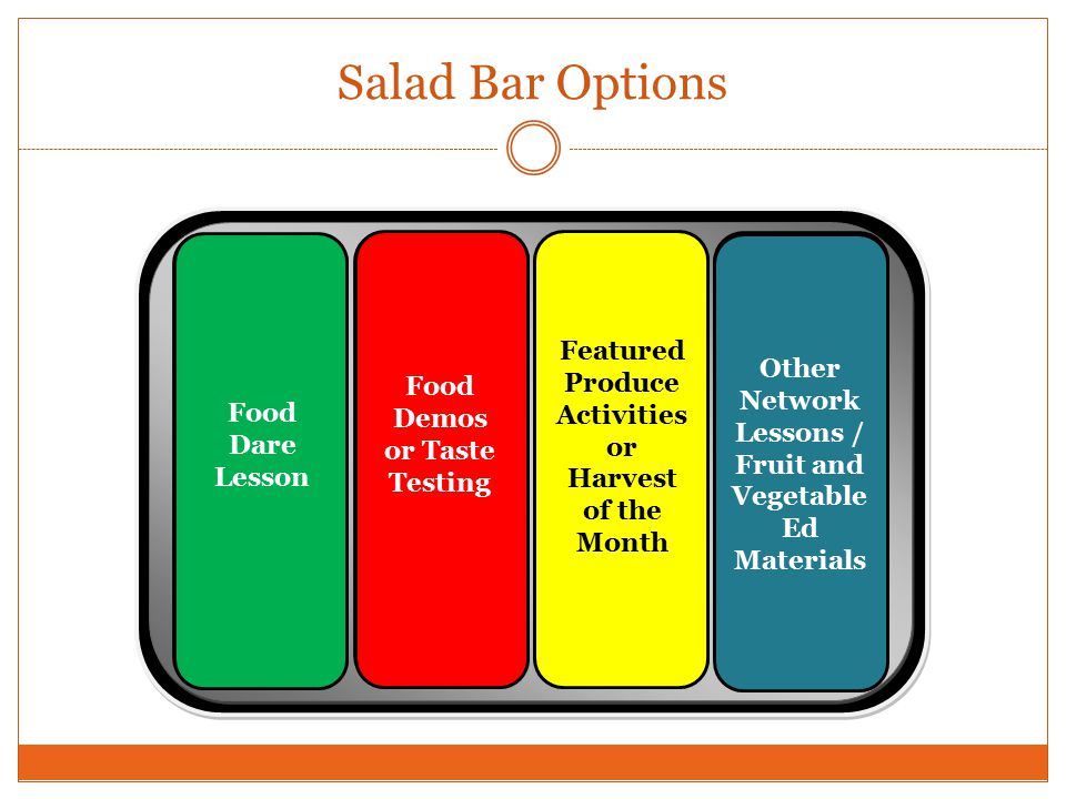 Salad Bar Options Food Dare Lesson Food Demos or Taste Testing Featured Produce Activities or Harvest of the Month Other Network Lessons / Fruit and Vegetable Ed Materials