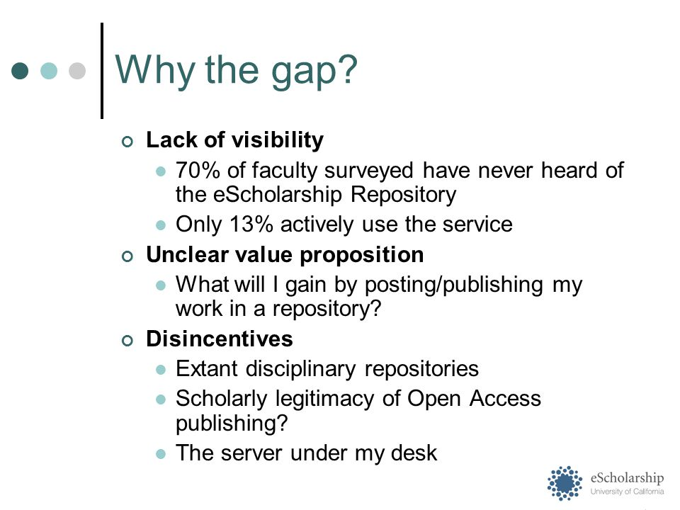 Lack of visibility 70% of faculty surveyed have never heard of the eScholarship Repository Only 13% actively use the service Unclear value proposition What will I gain by posting/publishing my work in a repository.