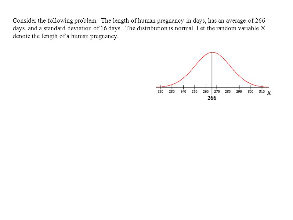 Consider the following problem. The length of human pregnancy in days, has an average of 266 days, and a standard deviation of 16 days. The distributi