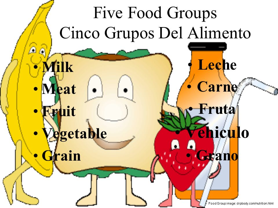 Let's Eat Healthy! ¡Comamos sano! Food Guide Pyramid: healthyweightkids.org