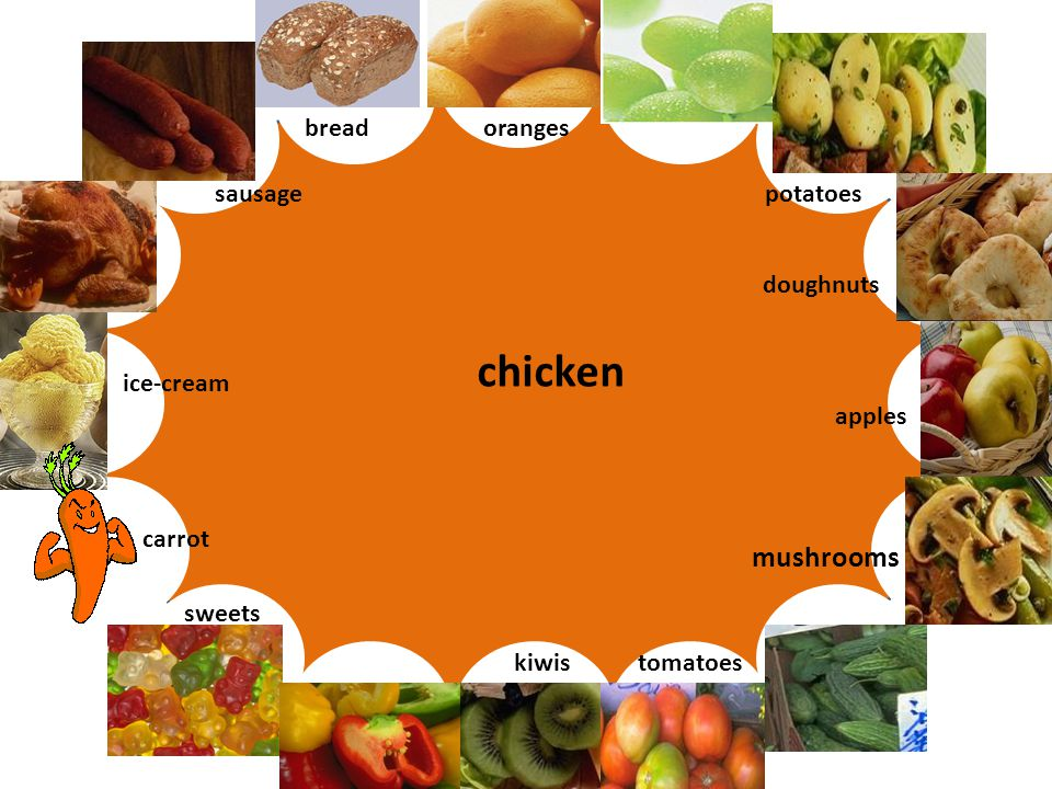 Let's play Words and pictures sausage mushrooms chicken oranges kiwis ice-cream apples potatoes sweets bread tomatoes carrot doughnuts