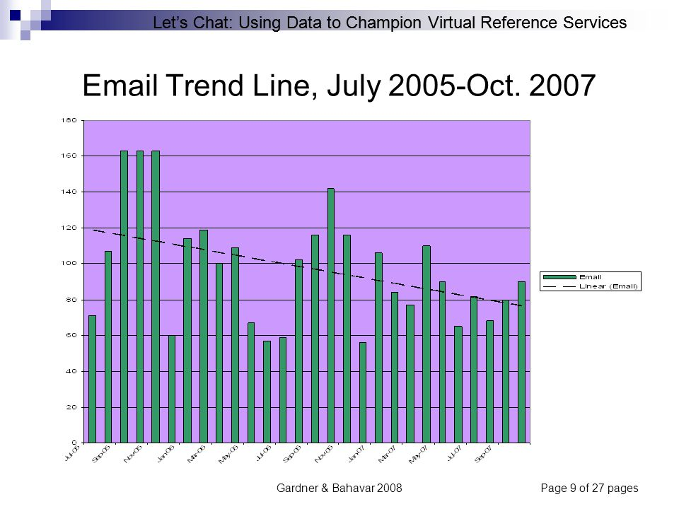 Let's Chat: Using Data to Champion Virtual Reference Services Gardner & Bahavar 2008Page 20 of 27 pages Top 5 Chat Shifts USC students asked the most questions during shifts between 2-8pm on weekdays (between January-October 2007).