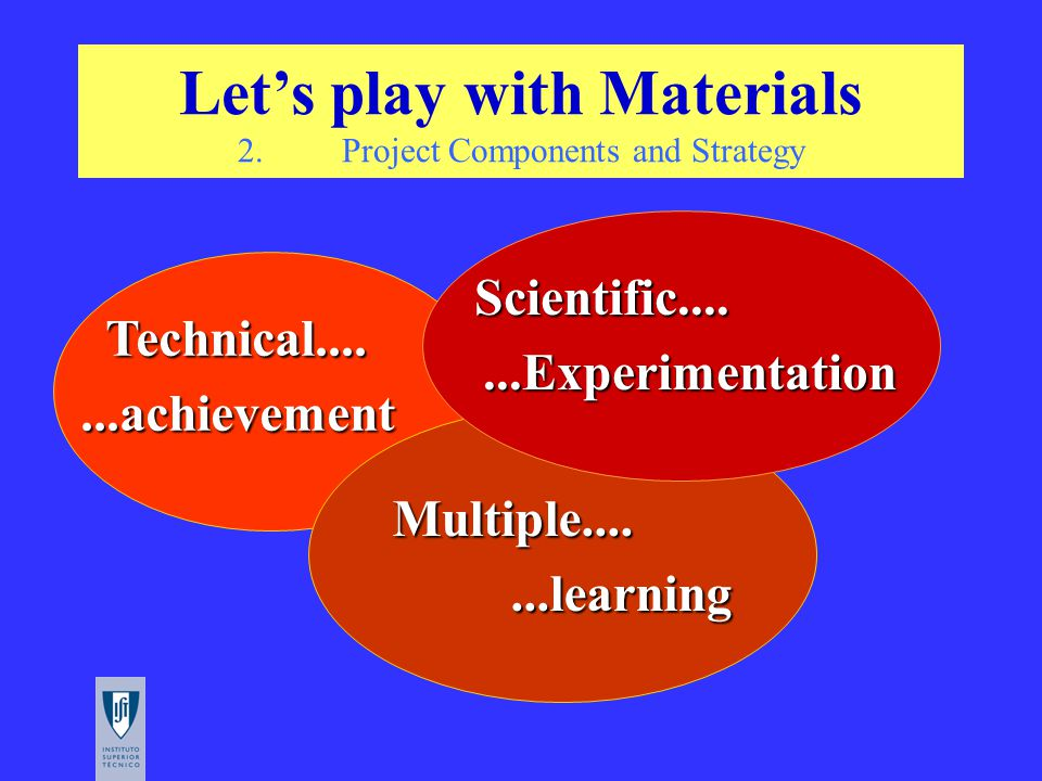 Multiple.......learning Scientific.......Experimentation Technical.... Technical.......achievement Let's play with Materials 2.Project Components and