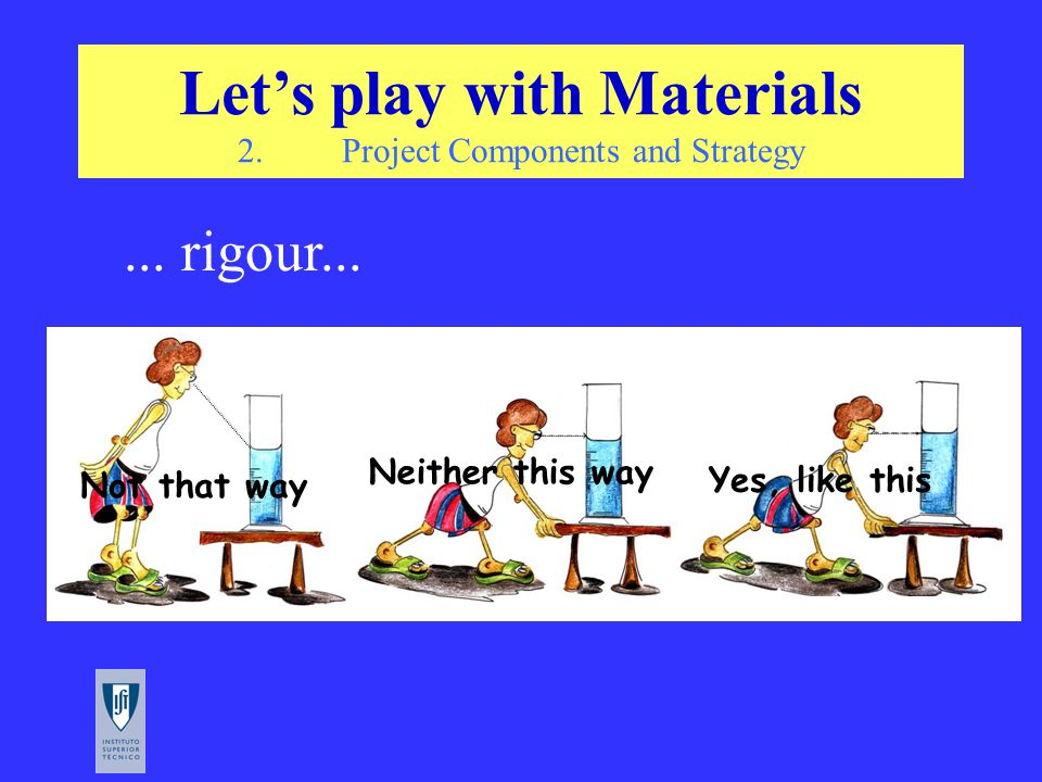 Vamos Brincar aos Materiais... rigour... Not that way Neither this way Yes, like this Let's play with Materials 2.Project Components and Strategy