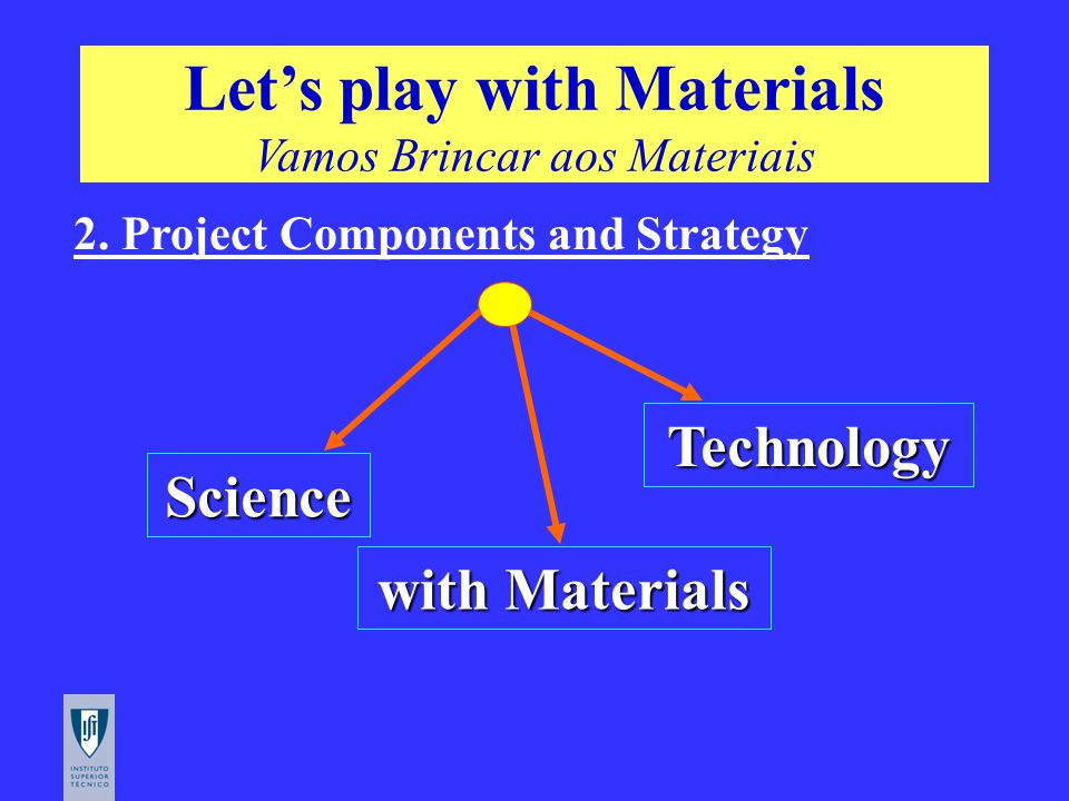 Science Technology with Materials 2. Project Components and Strategy Let's play with Materials Vamos Brincar aos Materiais
