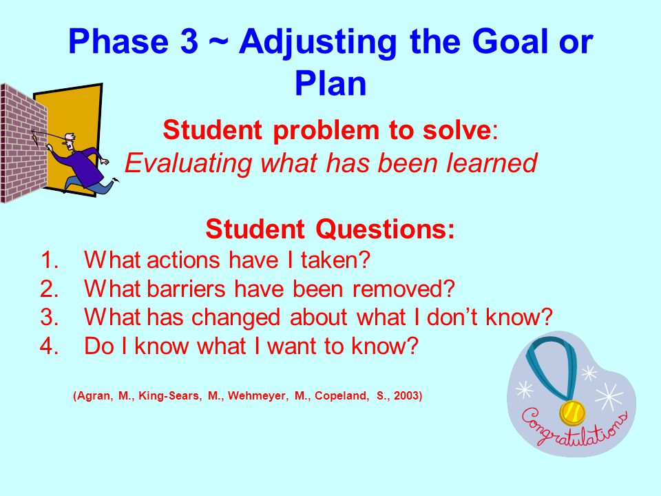 Phase 3 ~ Adjusting the Goal or Plan Student problem to solve: Evaluating what has been learned Student Questions: 1.What actions have I taken.