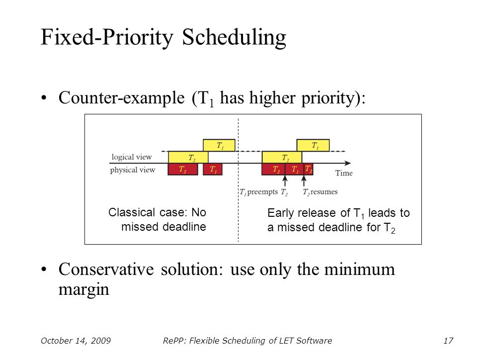 RePP: Flexible Scheduling of LET Software October 14, 200917 Fixed-Priority Scheduling Counter-example (T 1 has higher priority): Conservative solution: use only the minimum margin Classical case: No missed deadline Early release of T 1 leads to a missed deadline for T 2