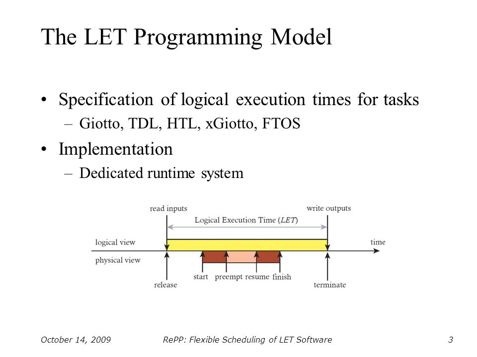 RePP: Flexible Scheduling of LET Software October 14, 20094 Main Runtime Operations 1.Update outputs at LET end 2.Invoke task at LET start a)Update inputs b)Release task for execution