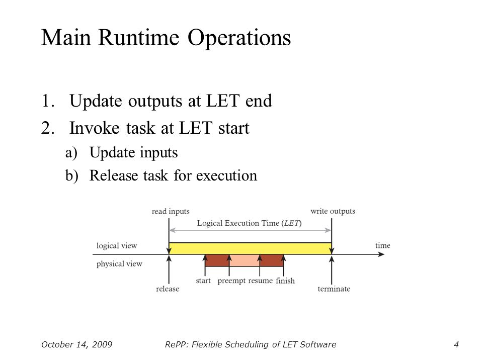 """RePP: Flexible Scheduling of LET Software October 14, 20095 Scheduling High-level: scheduling of operations –Static schedule compiled into a """"timing program –Platform independent Low-level: scheduling of task executions –Platform dependent –May use any policy (e.g., FPS, EDF) –Schedulability test uses WCET information What if the system is not schedulable?"""