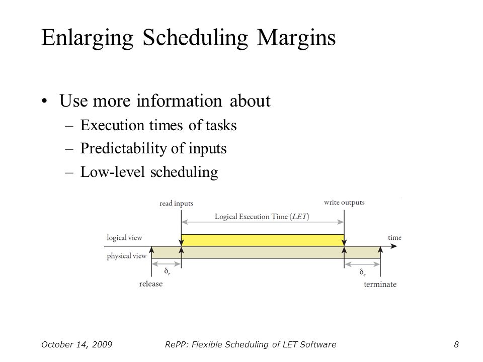 RePP: Flexible Scheduling of LET Software October 14, 20098 Enlarging Scheduling Margins Use more information about –Execution times of tasks –Predictability of inputs –Low-level scheduling