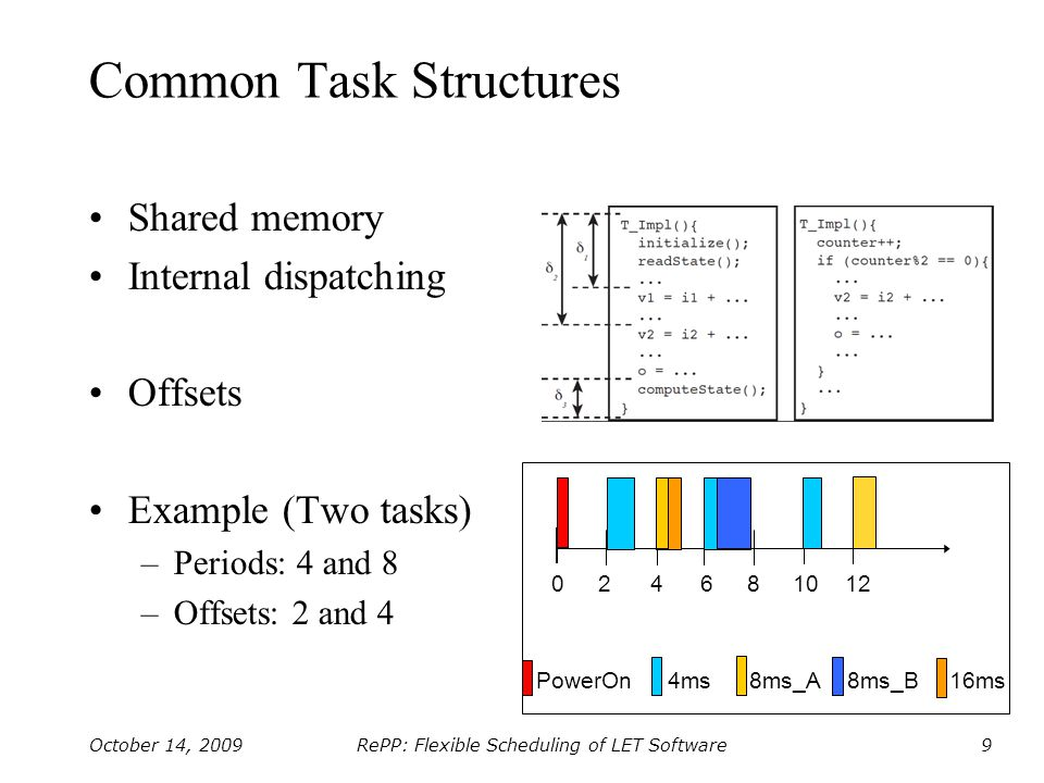 RePP: Flexible Scheduling of LET Software October 14, 20099 Common Task Structures Shared memory Internal dispatching Offsets Example (Two tasks) –Periods: 4 and 8 –Offsets: 2 and 4 010486122 PowerOn8ms_A8ms_B16ms4ms