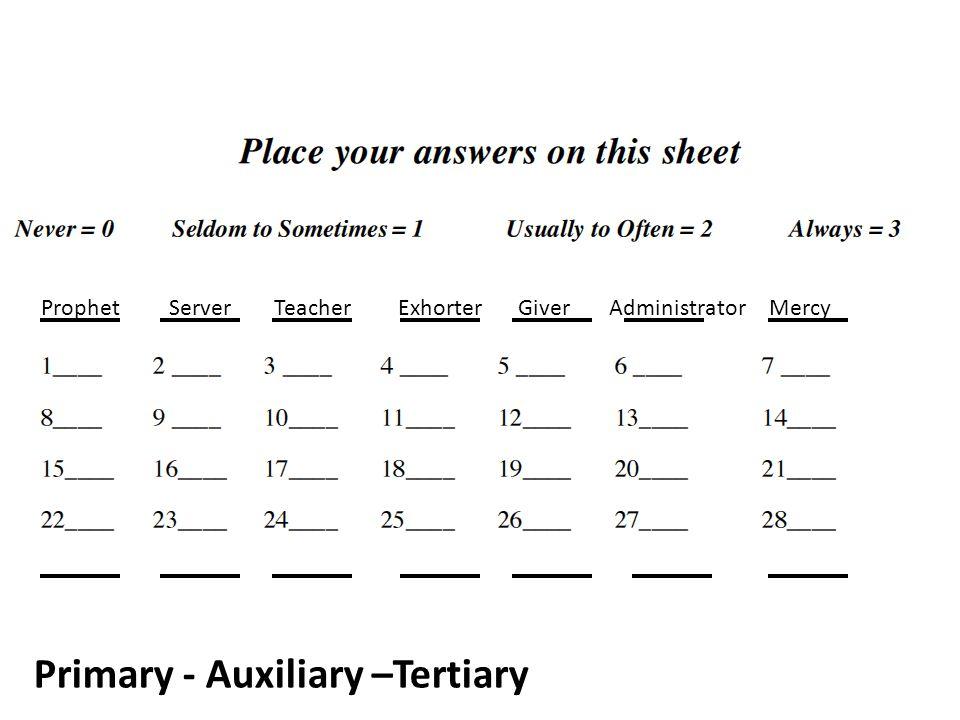 ProphetServerTeacherExhorterGiverAdministratorMercy Primary - Auxiliary –Tertiary
