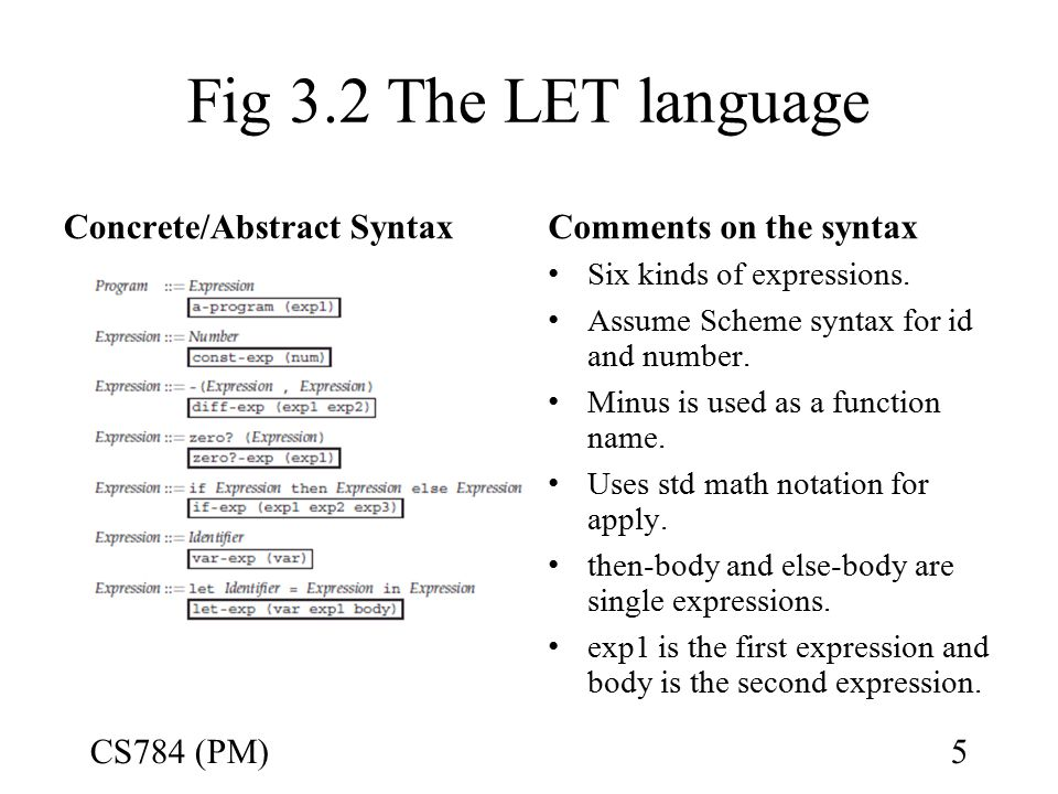 Fig 3.2 The LET language Concrete/Abstract SyntaxComments on the syntax Six kinds of expressions.