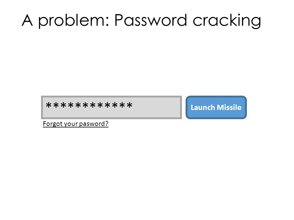 A problem: Password cracking ************ Launch Missile Forgot your pasword?