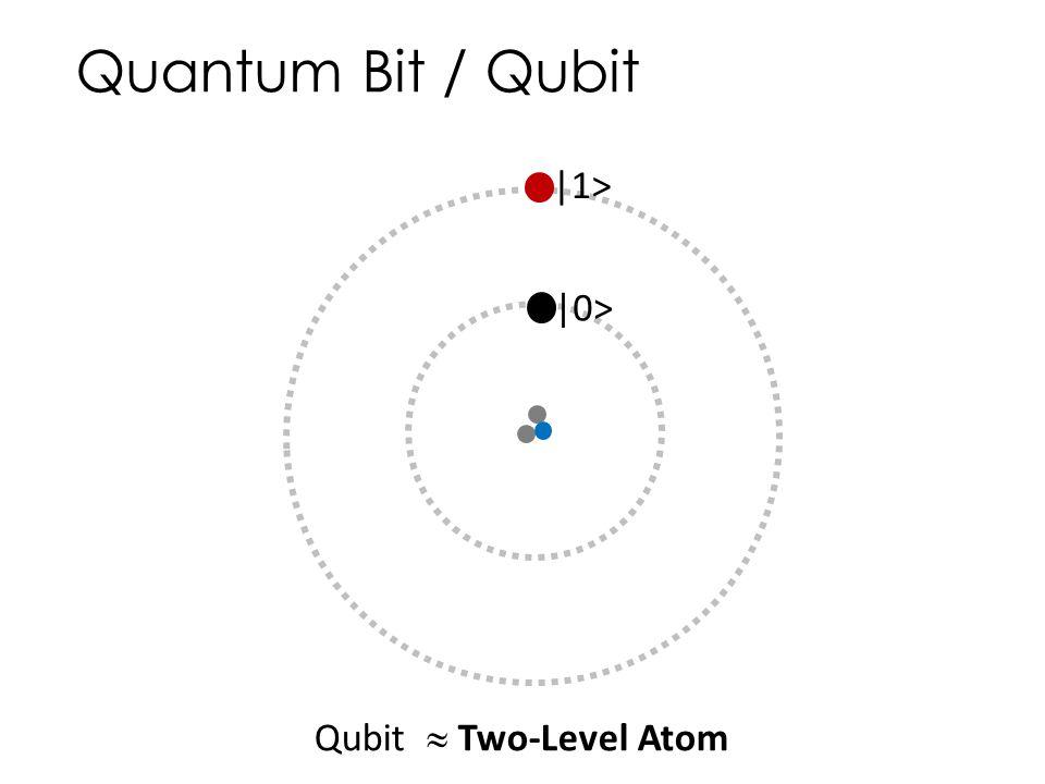 Quantum Bit / Qubit  0> Qubit  Two-Level Atom  1>