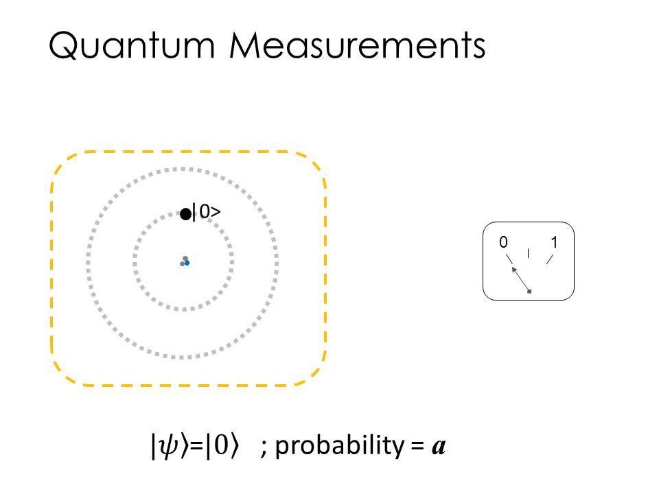 Quantum Measurements 01  0>