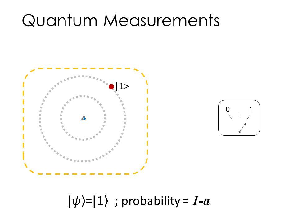 Quantum Measurements 01  1>