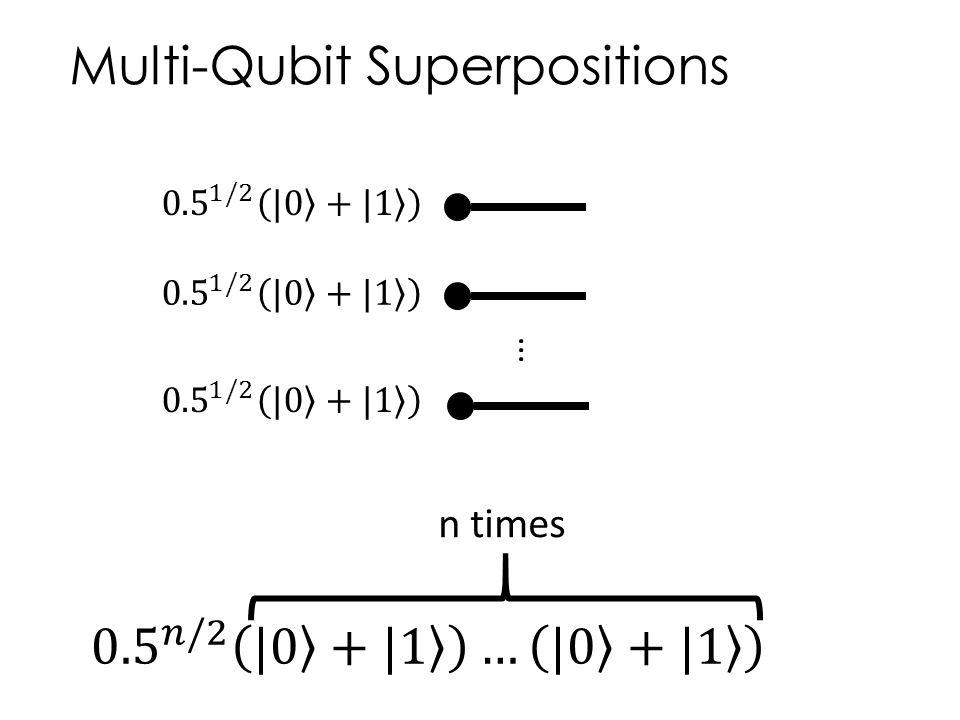 Multi-Qubit Superpositions... n times