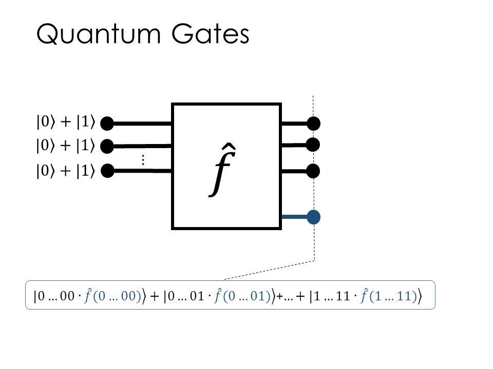 Quantum Gates...