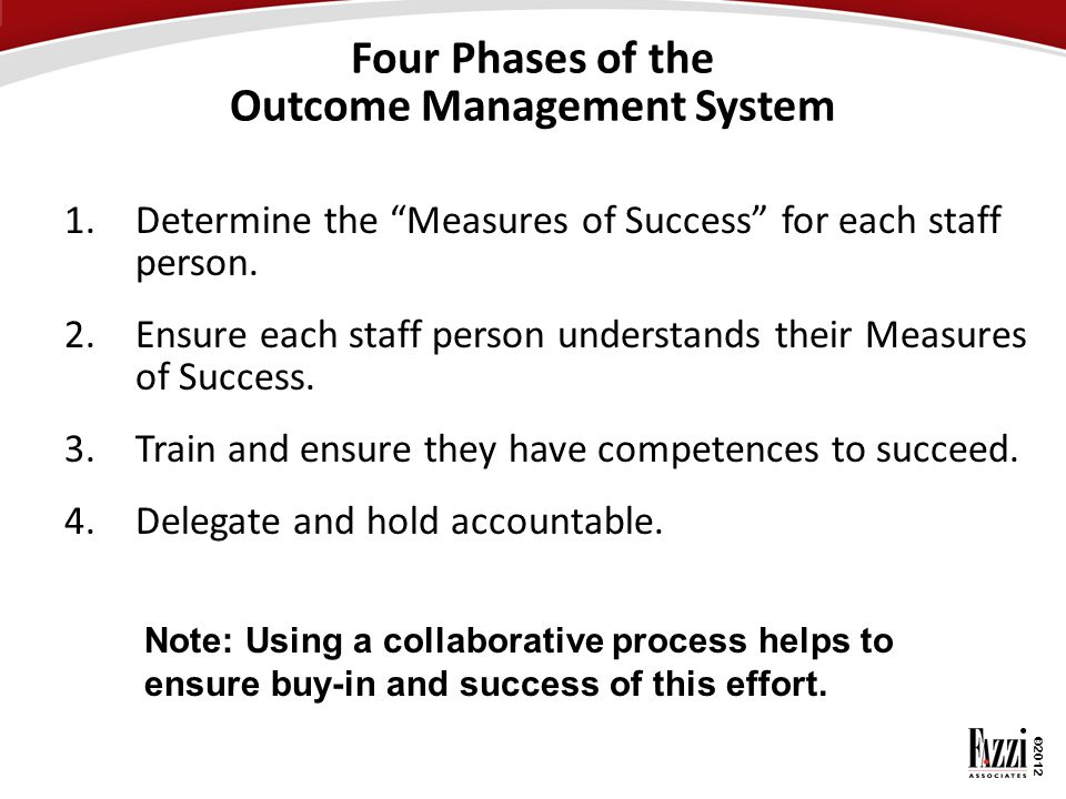 """©2012 Four Phases of the Outcome Management System 1.Determine the """"Measures of Success"""" for each staff person. 2.Ensure each staff person understands"""