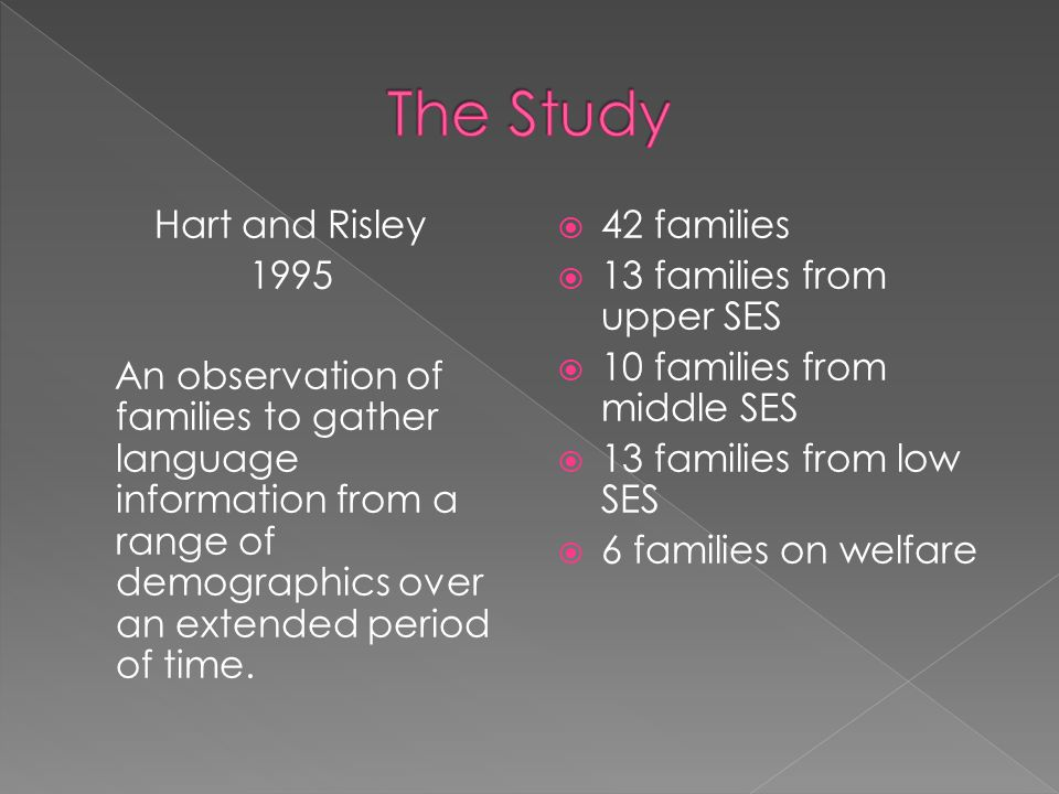 Hart and Risley 1995 An observation of families to gather language information from a range of demographics over an extended period of time.