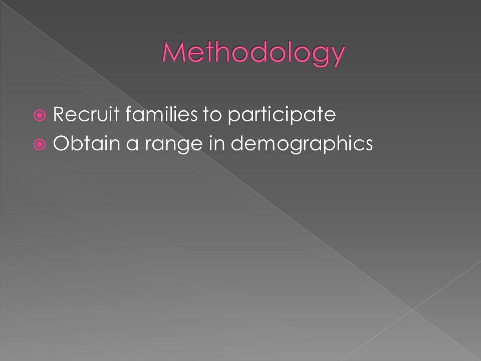  Obtain a range in demographics