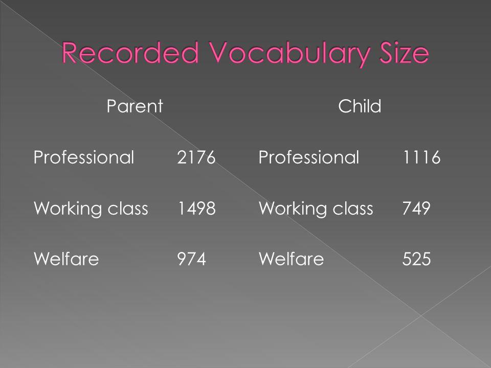 Parent Professional2176 Working class 1498 Welfare974 Child Professional1116 Working class749 Welfare525