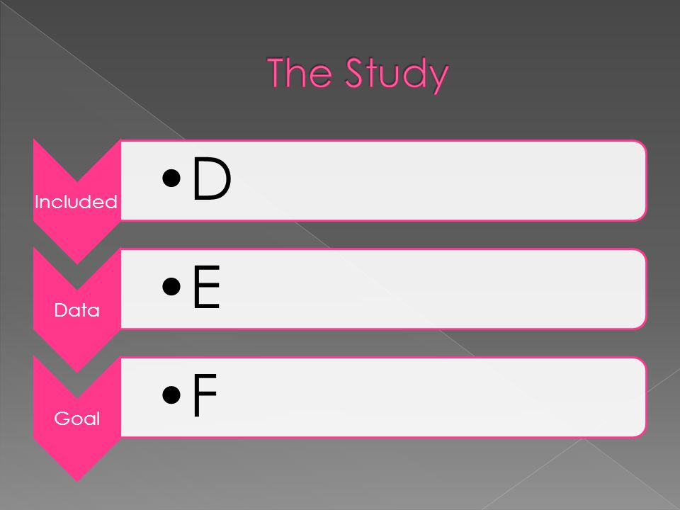 Included D Data E Goal F