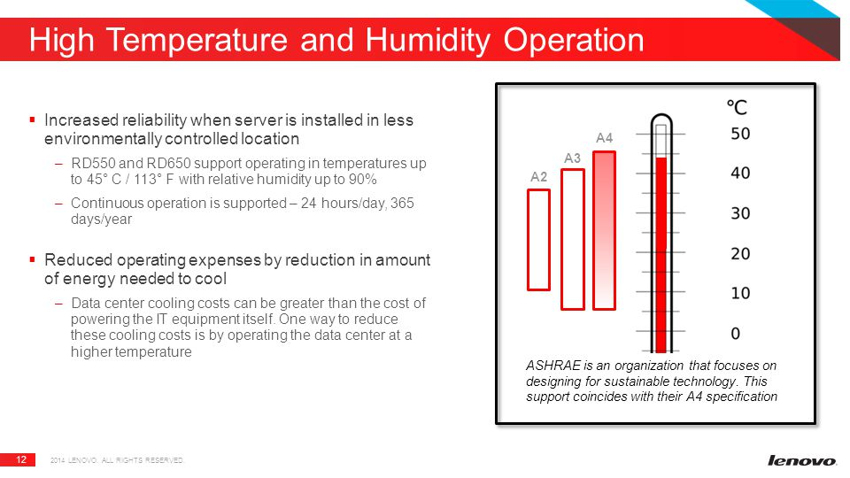 12 High Temperature and Humidity Operation A4 A3 A2 ASHRAE is an organization that focuses on designing for sustainable technology.