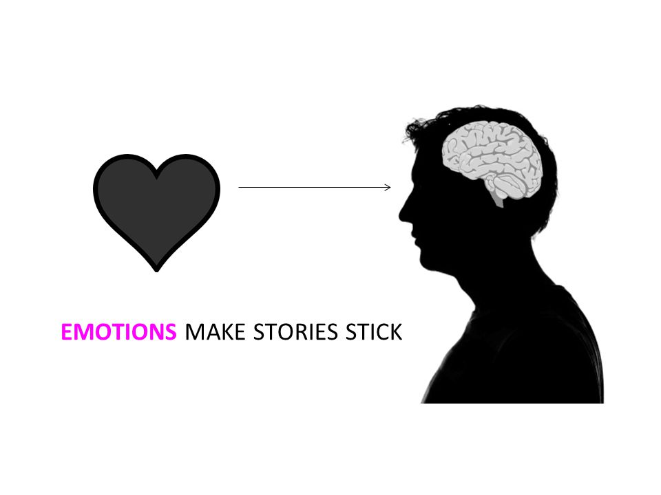 EMOTIONS MAKE STORIES STICK