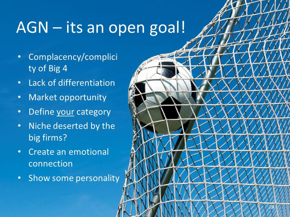 AGN – its an open goal.