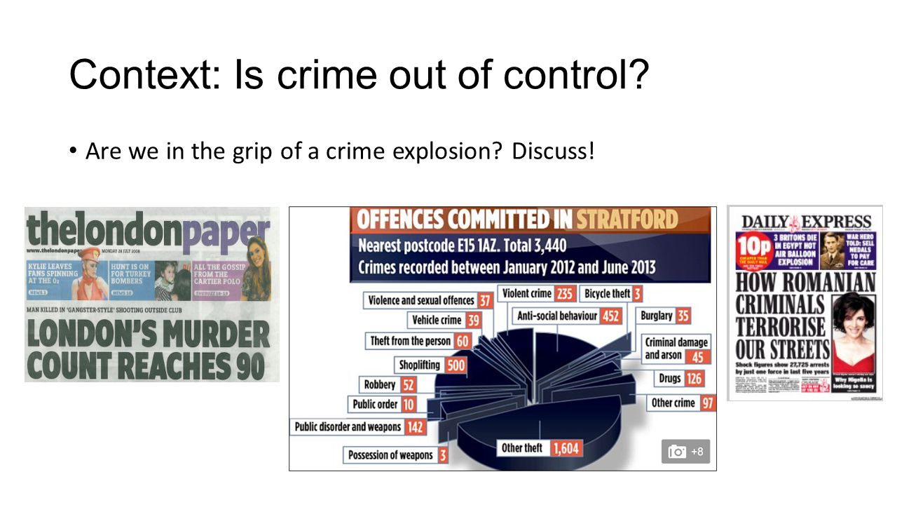 Context: Is crime out of control Are we in the grip of a crime explosion Discuss!