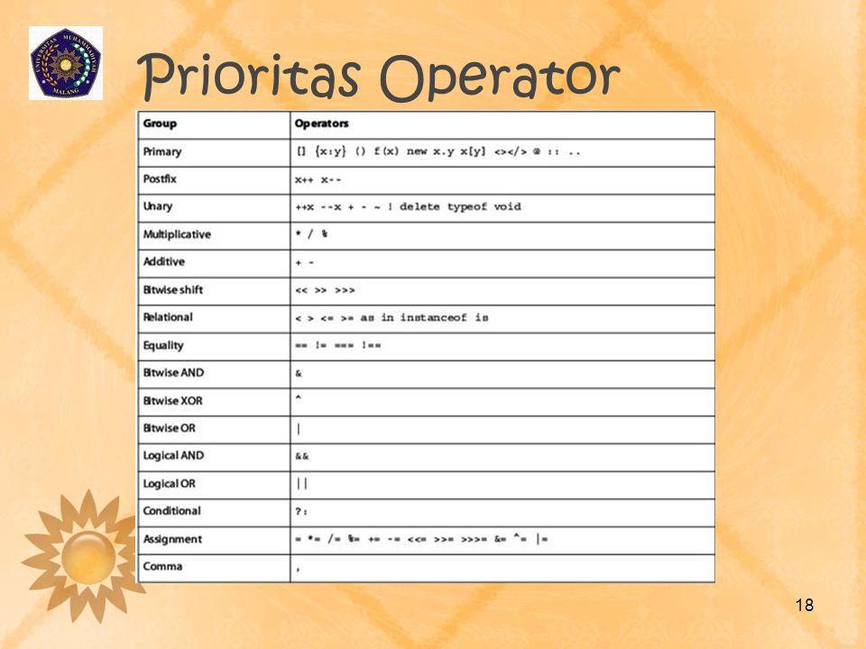 Prioritas Operator 18
