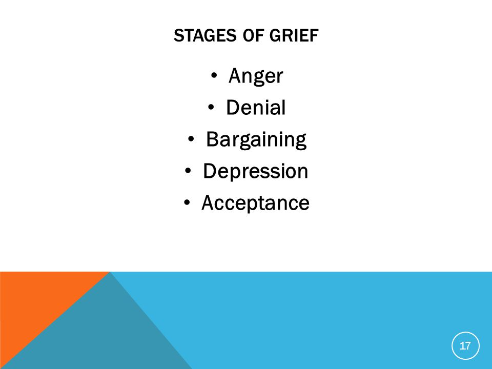 STAGES OF GRIEF Anger Denial Bargaining Depression Acceptance 17