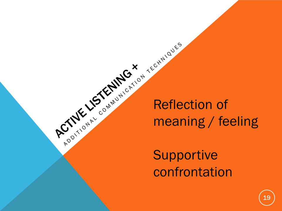 ACTIVE LISTENING + ADDITIONAL COMMUNICATION TECHNIQUES 19 Reflection of meaning / feeling Supportive confrontation