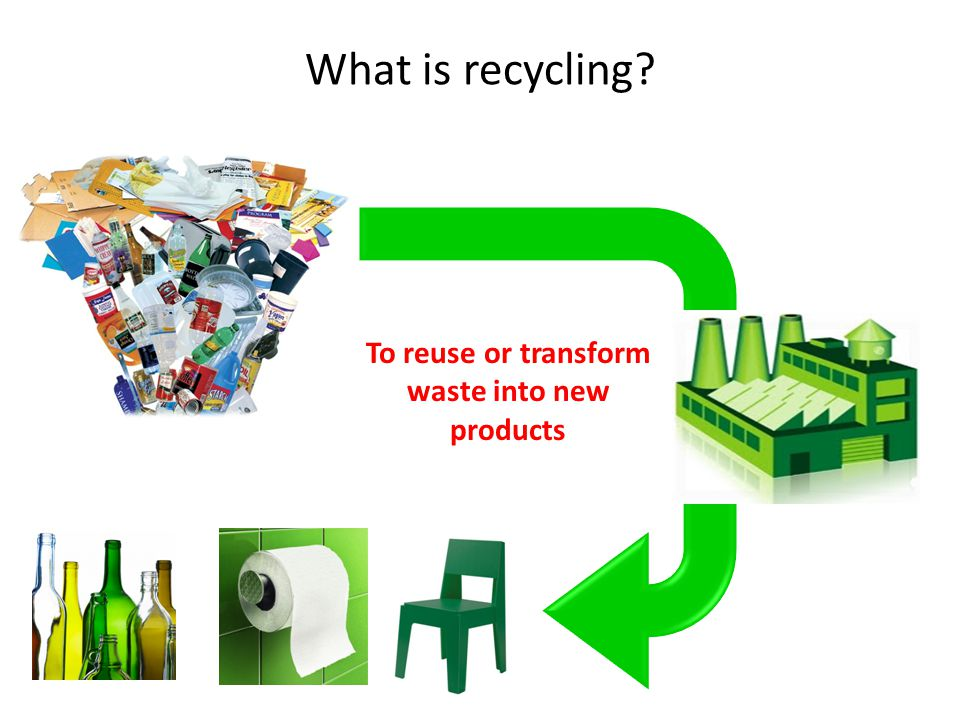 What is recycling To reuse or transform waste into new products