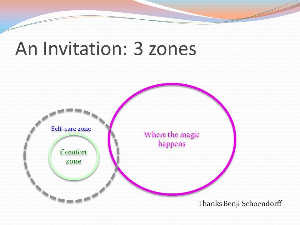 An Invitation: 3 zones Comfort zone Where the magic happens Self-care zone Thanks Benji Schoendorff