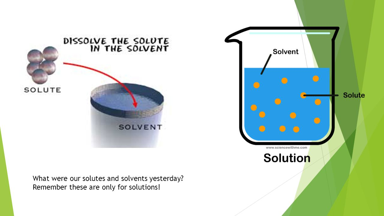 What were our solutes and solvents yesterday Remember these are only for solutions!