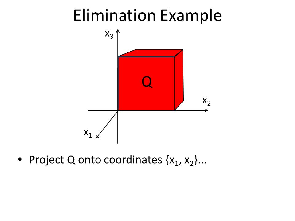 Elimination Example x1x1 x2x2 Q Project Q onto coordinates {x 1, x 2 }... x3x3