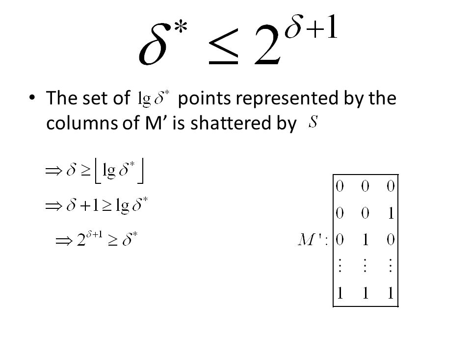 The set of points represented by the columns of M' is shattered by