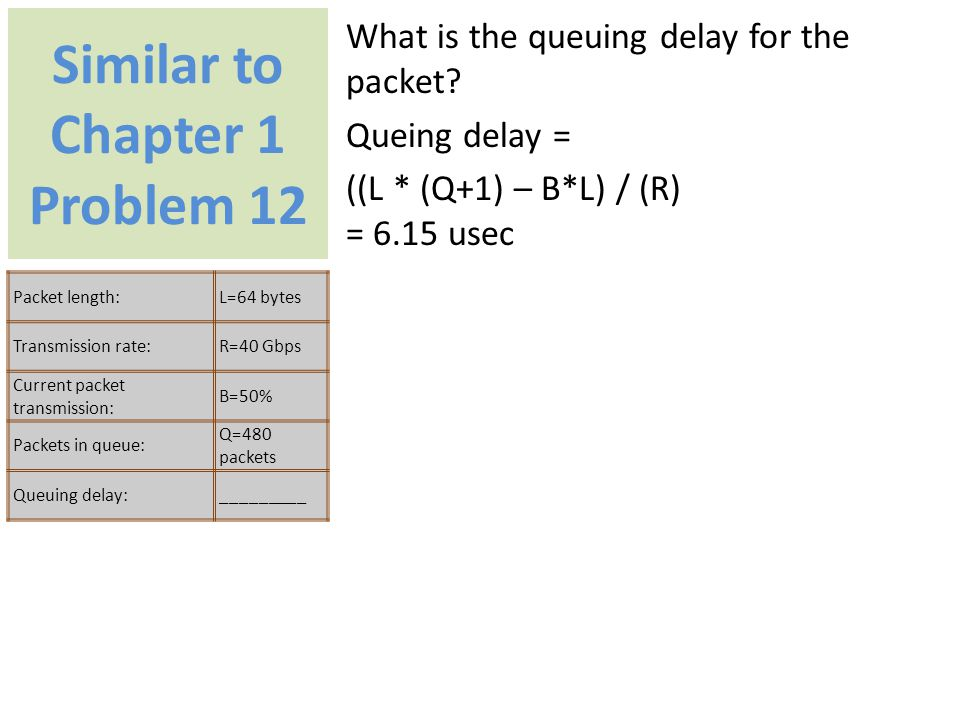 Similar to Chapter 1 Problem 12 What is the queuing delay for the packet? Queing delay = ((L * (Q+1) – B*L) / (R) = 6.15 usec Packet length:L=64 bytes