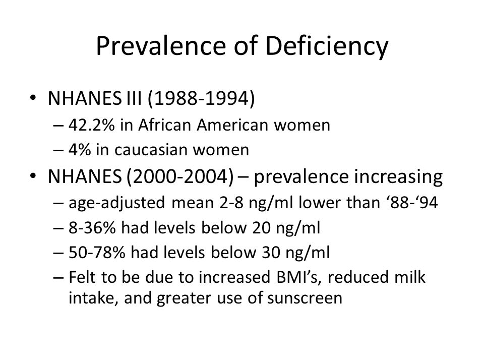 Prevalence of Deficiency NHANES III ( ) – 42.2% in African American women – 4% in caucasian women NHANES ( ) – prevalence increasing – age-adjusted mean 2-8 ng/ml lower than '88-'94 – 8-36% had levels below 20 ng/ml – 50-78% had levels below 30 ng/ml – Felt to be due to increased BMI's, reduced milk intake, and greater use of sunscreen