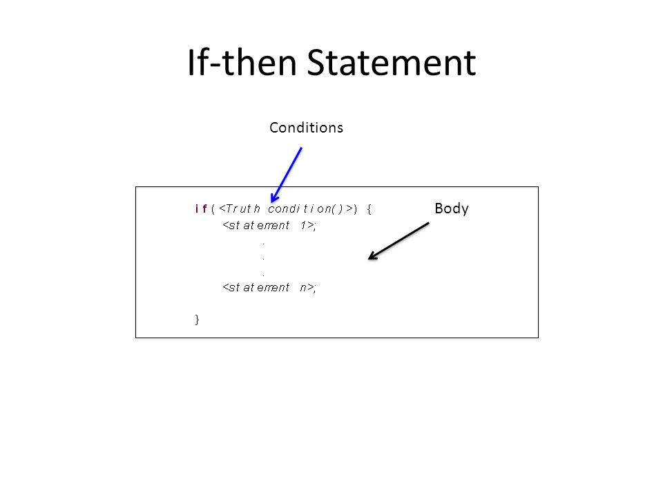 If-then Statement Body Conditions