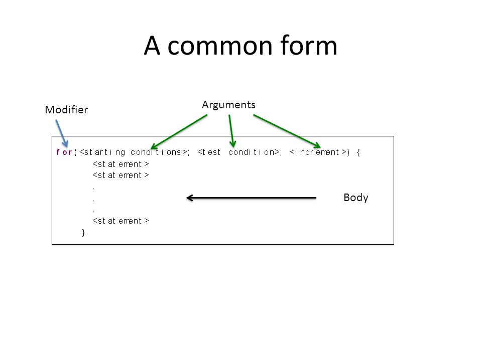 A common form Modifier Arguments Body