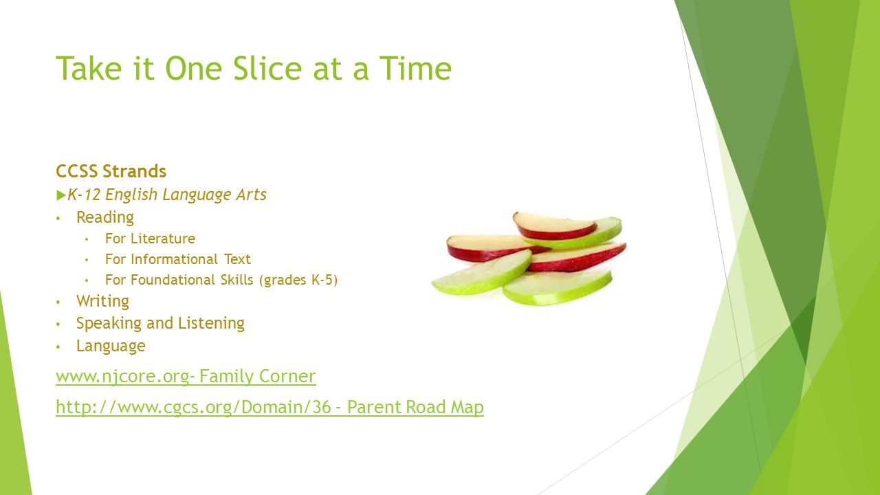 Take it One Slice at a Time CCSS Strands  K-12 English Language Arts Reading For Literature For Informational Text For Foundational Skills (grades K-5) Writing Speaking and Listening Language   Family Corner   - Parent Road Map