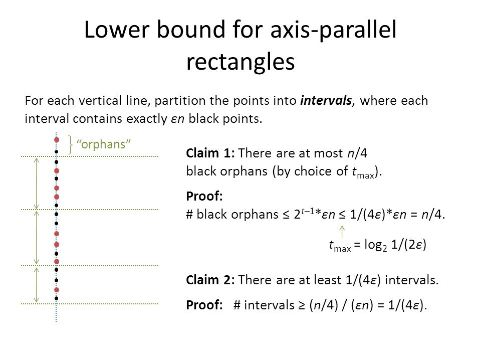 Lower bound for axis-parallel rectangles For each vertical line, partition the points into intervals, where each interval contains exactly εn black points.