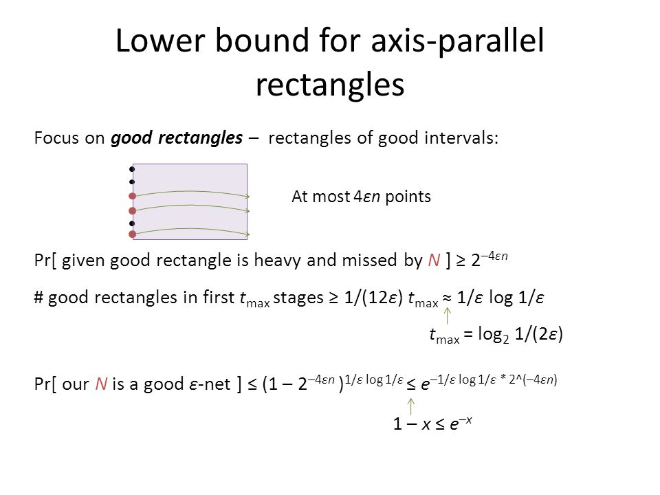 Lower bound for axis-parallel rectangles Focus on good rectangles – rectangles of good intervals: Pr[ given good rectangle is heavy and missed by N ]